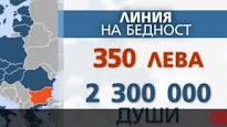Евростат: Българите са най-застрашени от бедност в ЕС